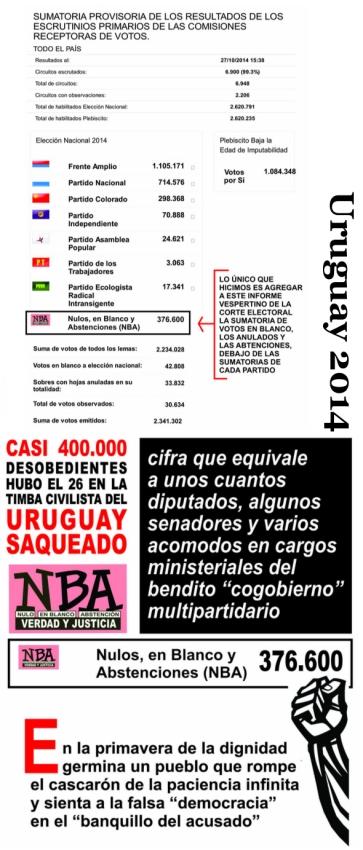 ___Uruguay 2014