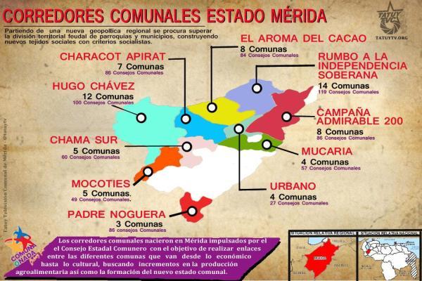 _______Vza__CorredoresComunales