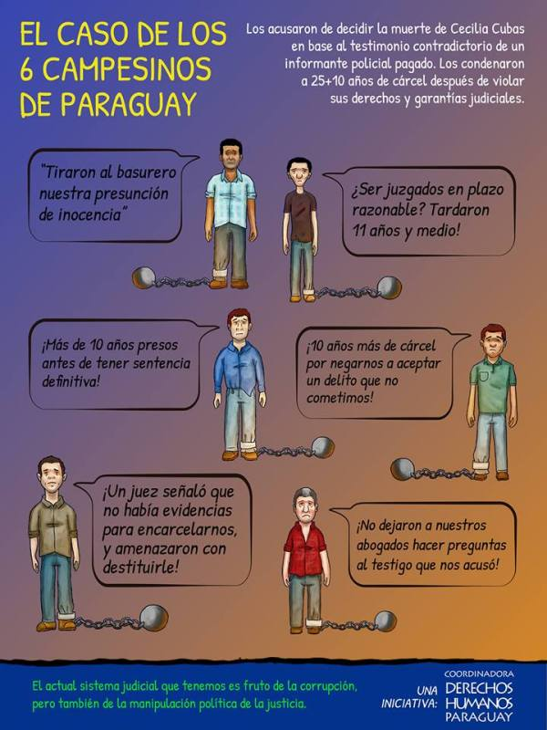 ___Denuncia y Solidaridad__Pguay