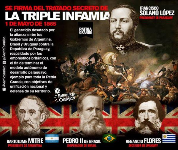 _____Guerra-de-la-Triple-Alianza-Infografía